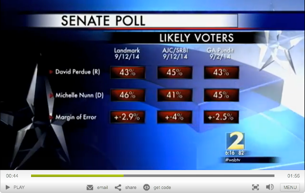 Channel 2 Polling