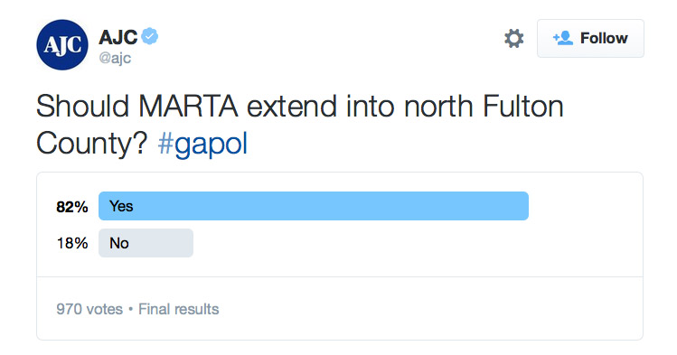 AJC Twitter Poll North Fulton