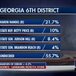 Georgia Politics, Campaigns, and Elections for December 2, 2016