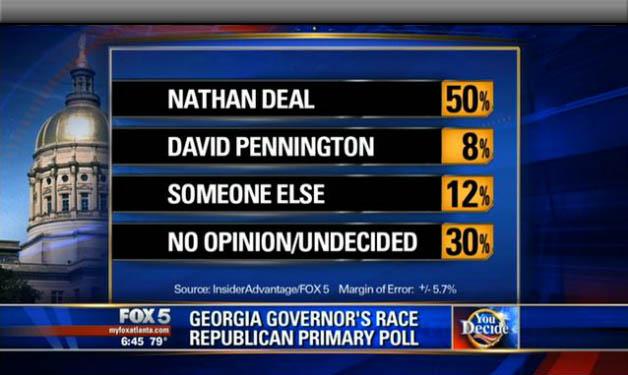 Fox5 Poll InsiderAdvantage